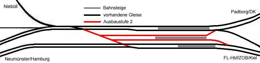 Gleisanlage Bahnhof Weiche